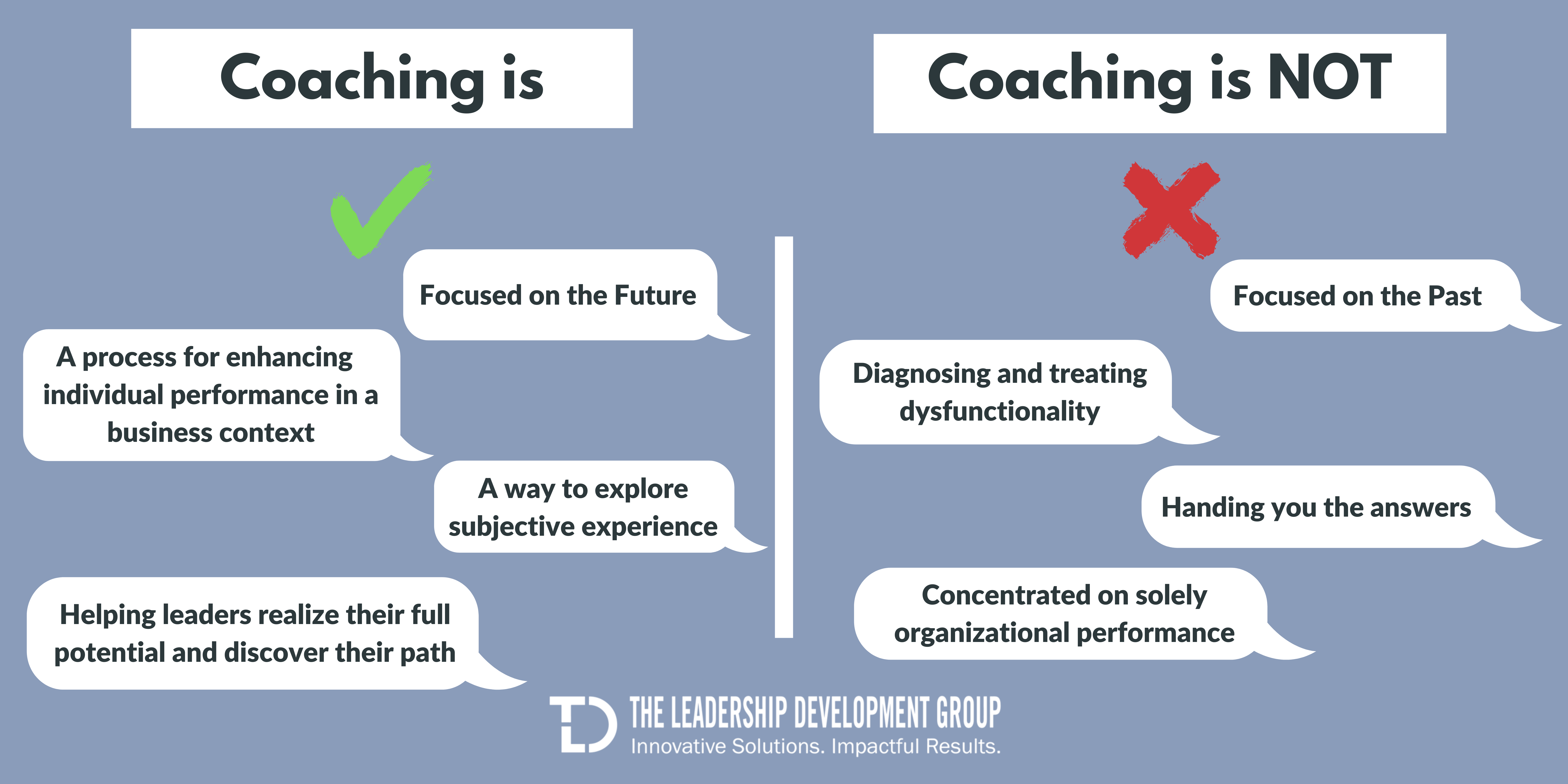 what executive coaching is and what it isn't